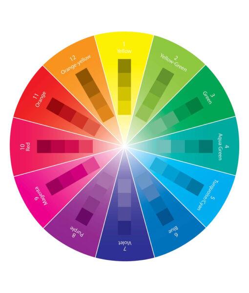 Mini-guide de couleur Take-Along